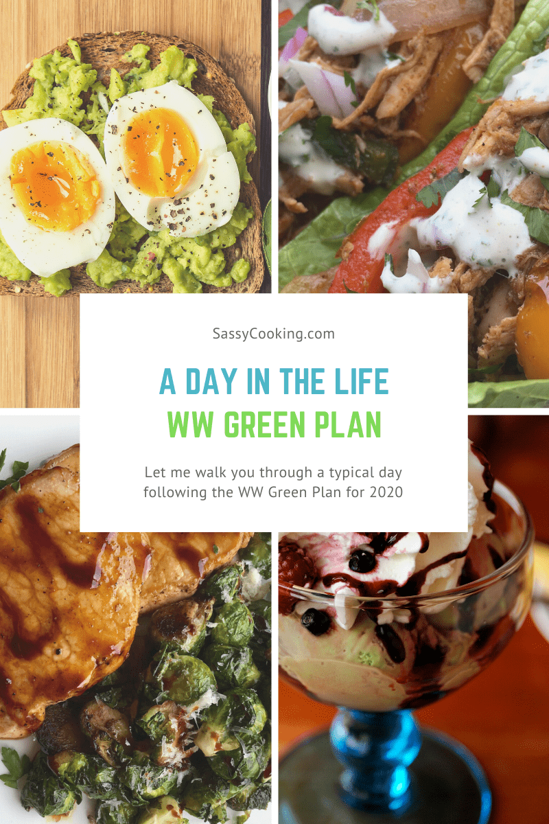 A Day in the Life of the myWW Green Plan