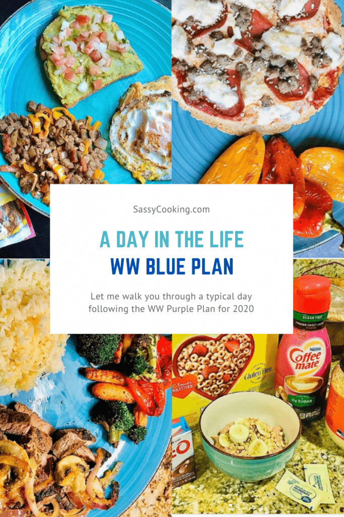 Breakfast, Lunch, Dinner and Snacks on myww blue plan daily menu